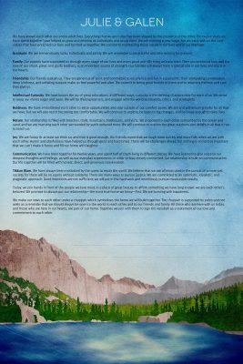 Sierra Mountains California Ketubah