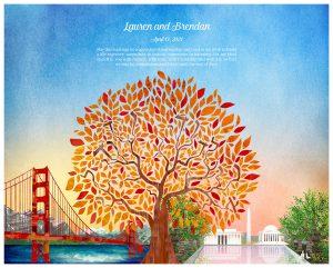 San Francisco and Washington DC dual cityscape